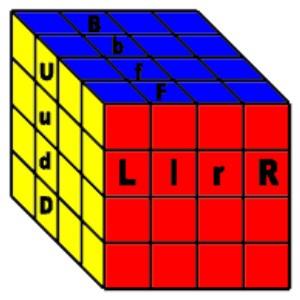 политехнический колледж как собрать кубик рубика сайт дремучего деда образом